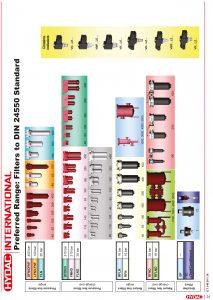 Hydac Filter preferred range-1 cover